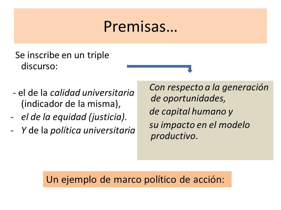 Premisas… Un ejemplo de marco político de acción: