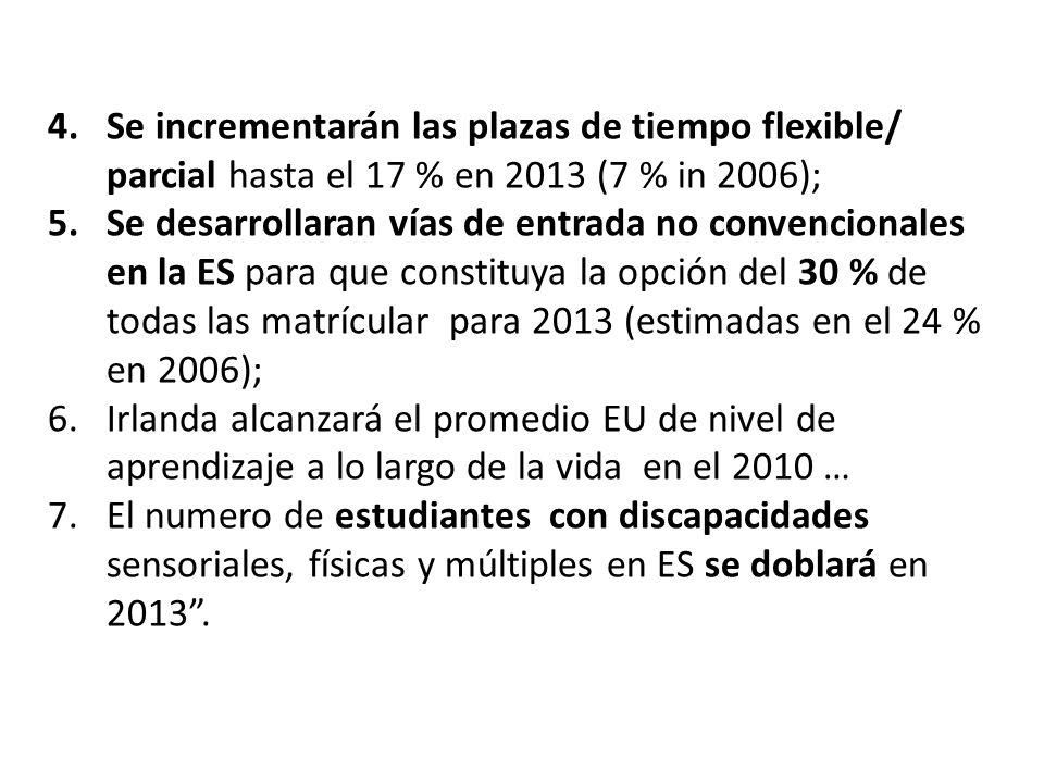Se incrementarán las plazas de tiempo flexible/ parcial hasta el 17 % en 2013 (7 % in 2006);