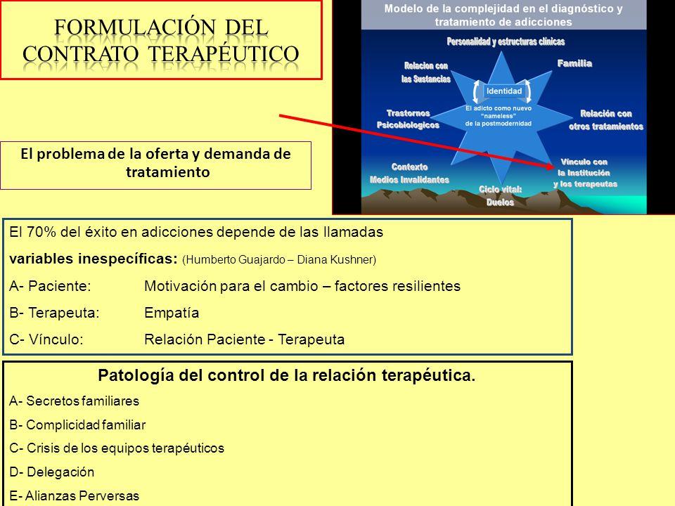 Formulación del contrato terapéutico