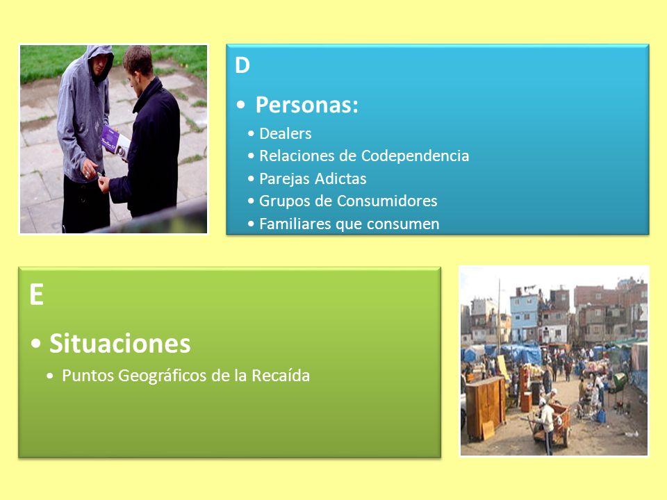 E Situaciones D Personas: Puntos Geográficos de la Recaída Dealers