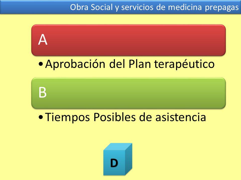 D Obra Social y servicios de medicina prepagas A