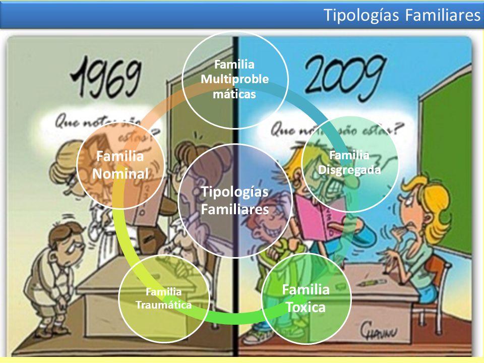 Tipologías Familiares Familia Multiproblemáticas