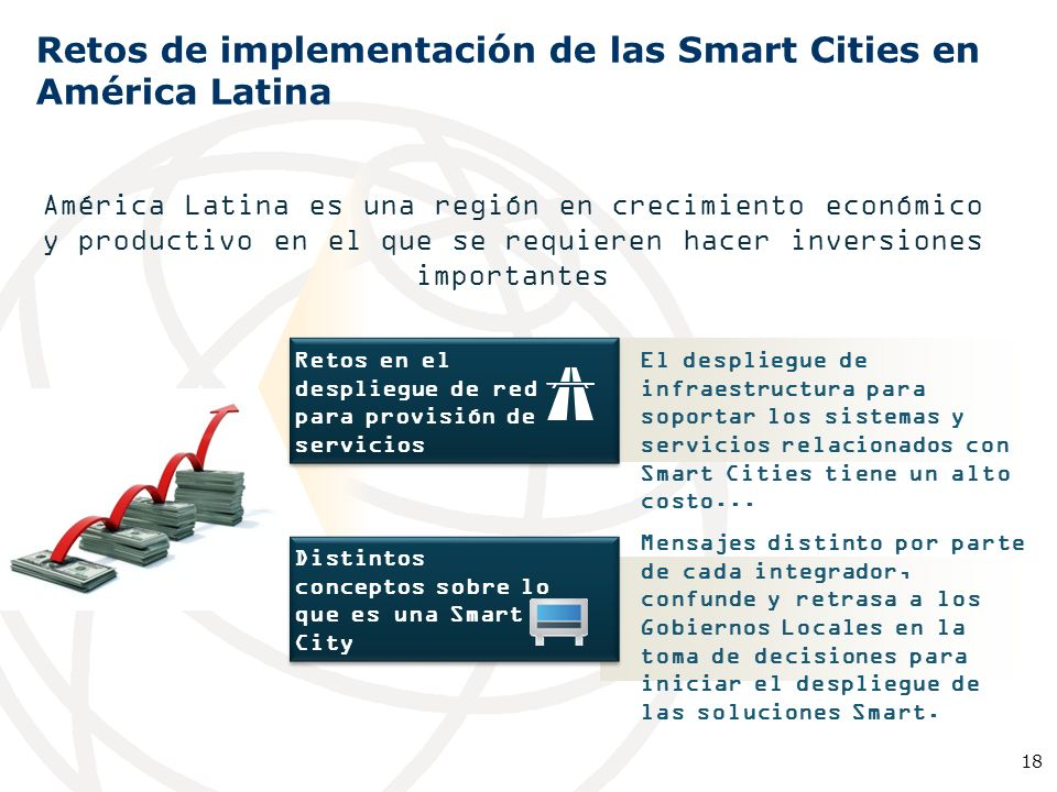 Retos de implementación de las Smart Cities en América Latina