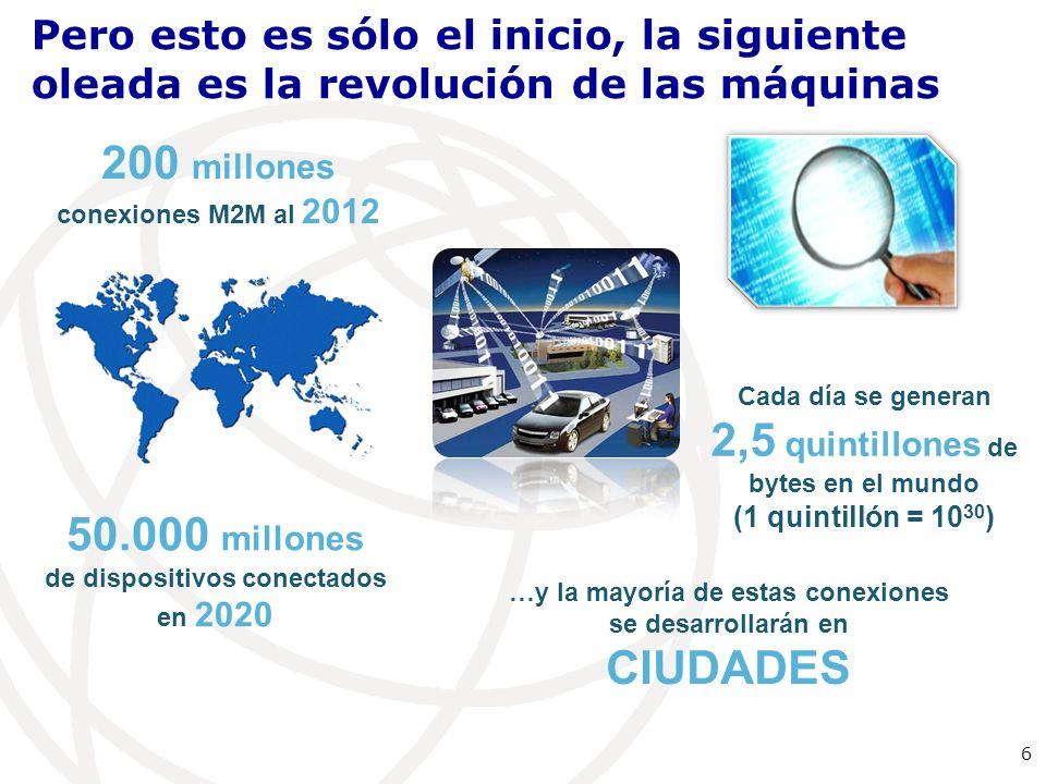 200 millones conexiones M2M al 2012