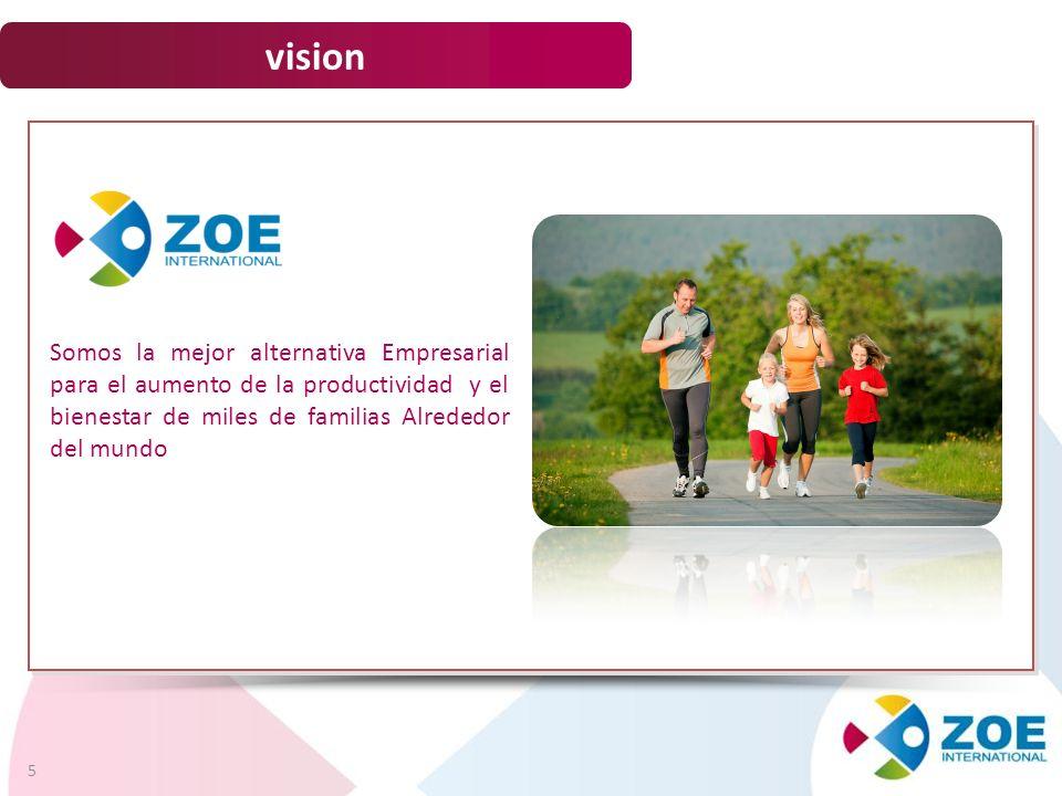 vision Somos la mejor alternativa Empresarial para el aumento de la productividad y el bienestar de miles de familias Alrededor del mundo.