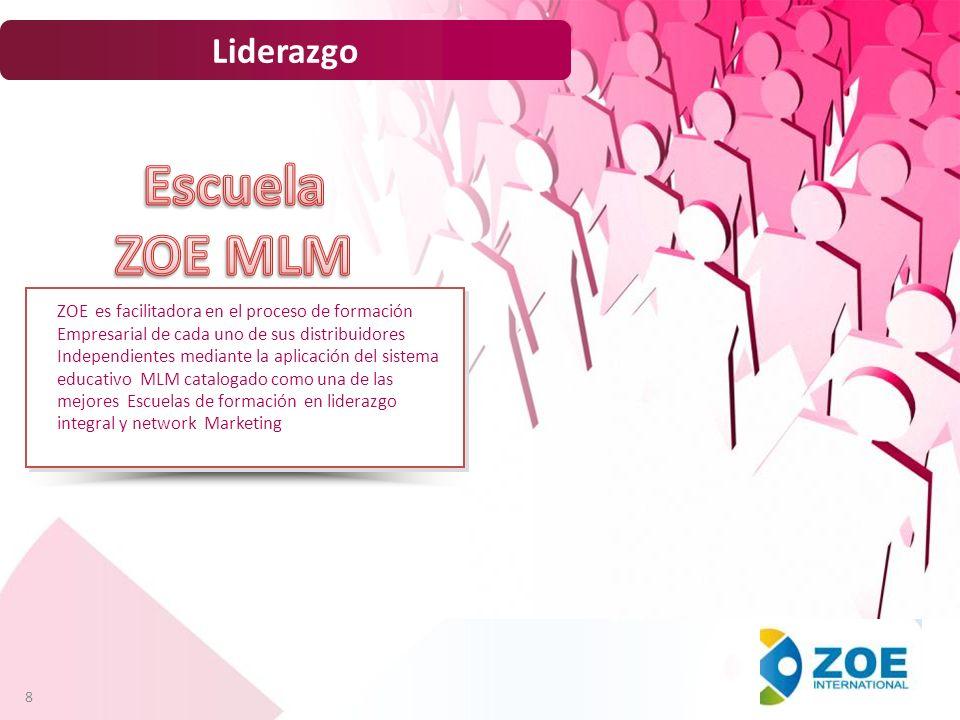 Escuela ZOE MLM Liderazgo