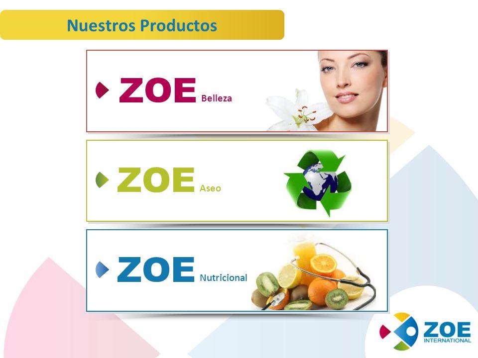 Nuestros Productos Aseo Belleza Nutricional