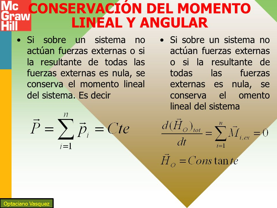 CONSERVACIÓN DEL MOMENTO LINEAL Y ANGULAR