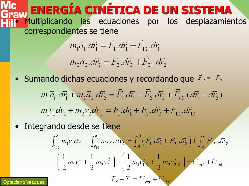 ENERGÍA CINÉTICA DE UN SISTEMA