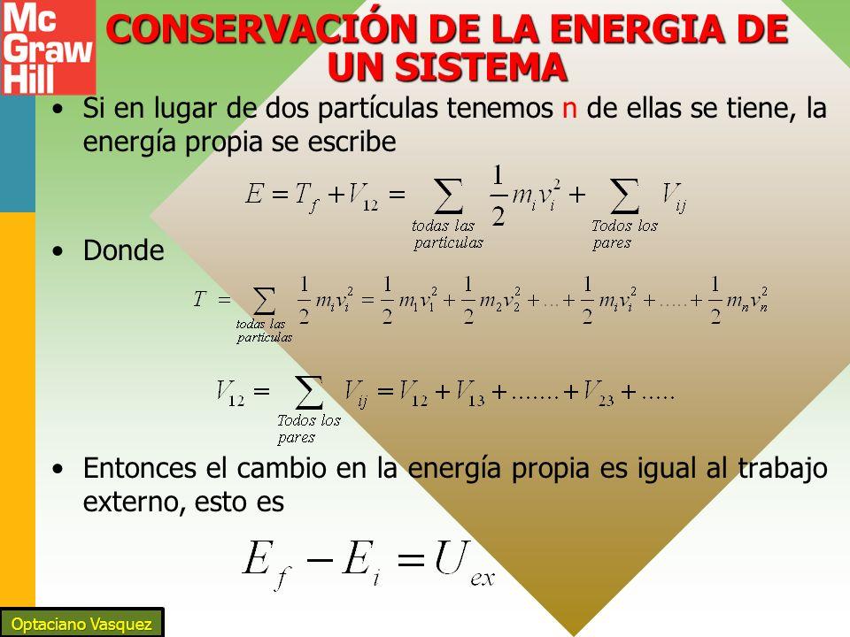 CONSERVACIÓN DE LA ENERGIA DE UN SISTEMA
