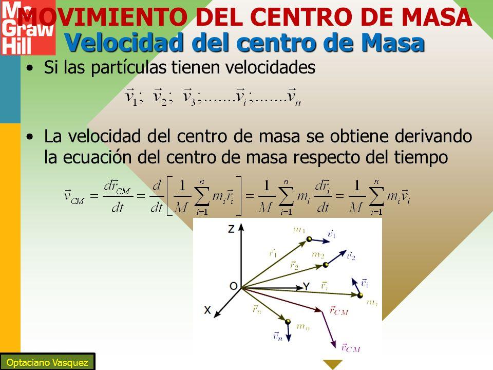 MOVIMIENTO DEL CENTRO DE MASA Velocidad del centro de Masa
