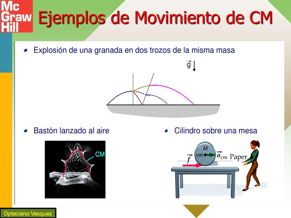 Ejemplos de Movimiento de CM
