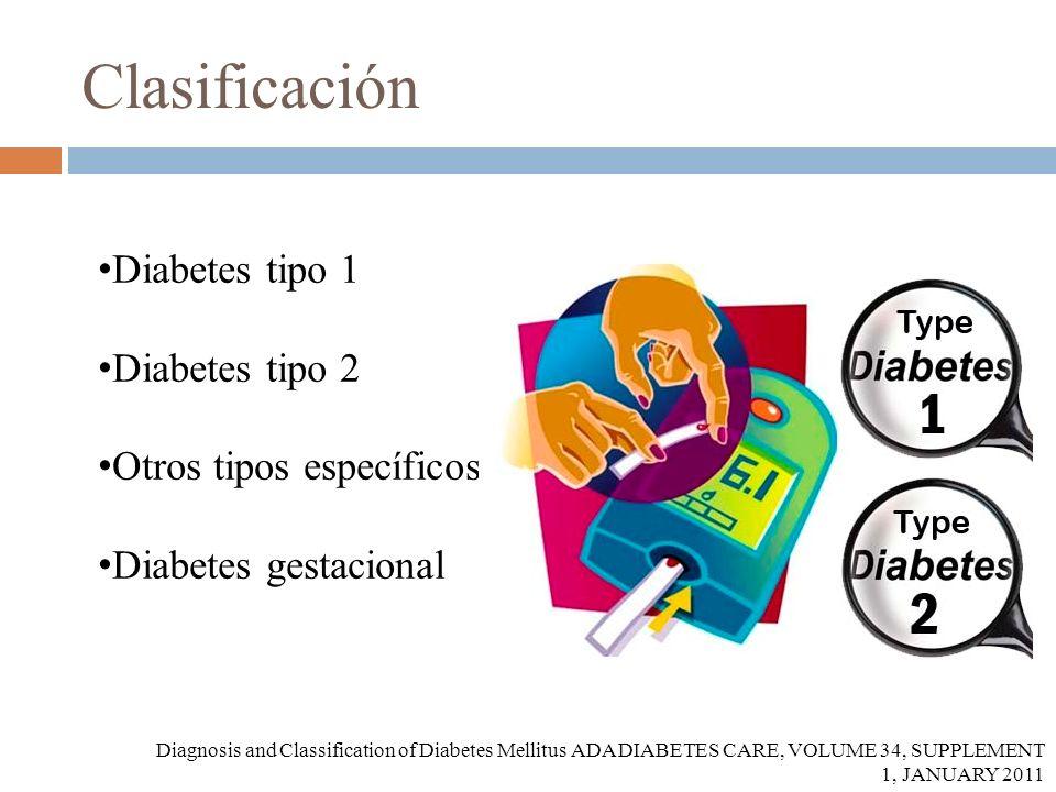 Clasificación Diabetes tipo 1 Diabetes tipo 2 Otros tipos específicos