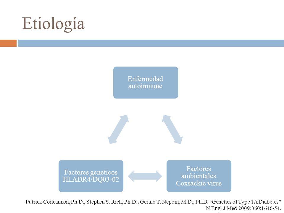 Etiología Enfermedad autoinmune Factores ambientales Coxsackie virus