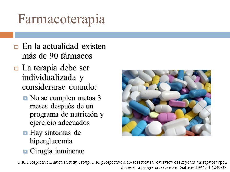 Farmacoterapia En la actualidad existen más de 90 fármacos