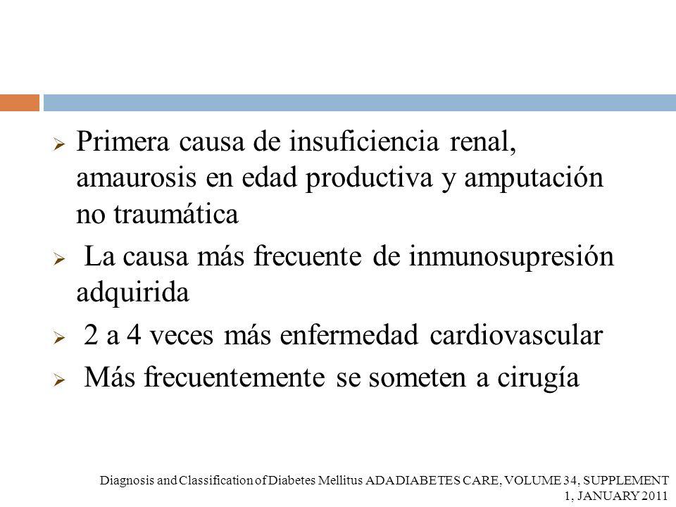La causa más frecuente de inmunosupresión adquirida