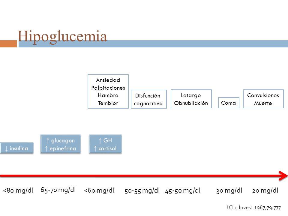 Hipoglucemia <80 mg/dl 65-70 mg/dl <60 mg/dl 50-55 mg/dl