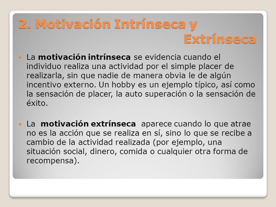 2. Motivación Intrínseca y Extrínseca
