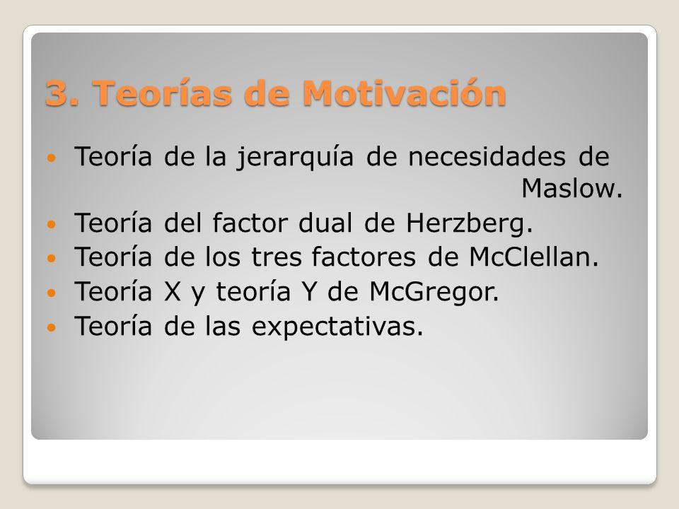 3. Teorías de Motivación Teoría de la jerarquía de necesidades de Maslow. Teoría del factor dual de Herzberg.
