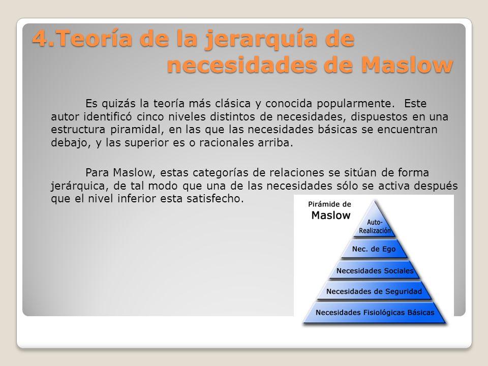4.Teoría de la jerarquía de necesidades de Maslow