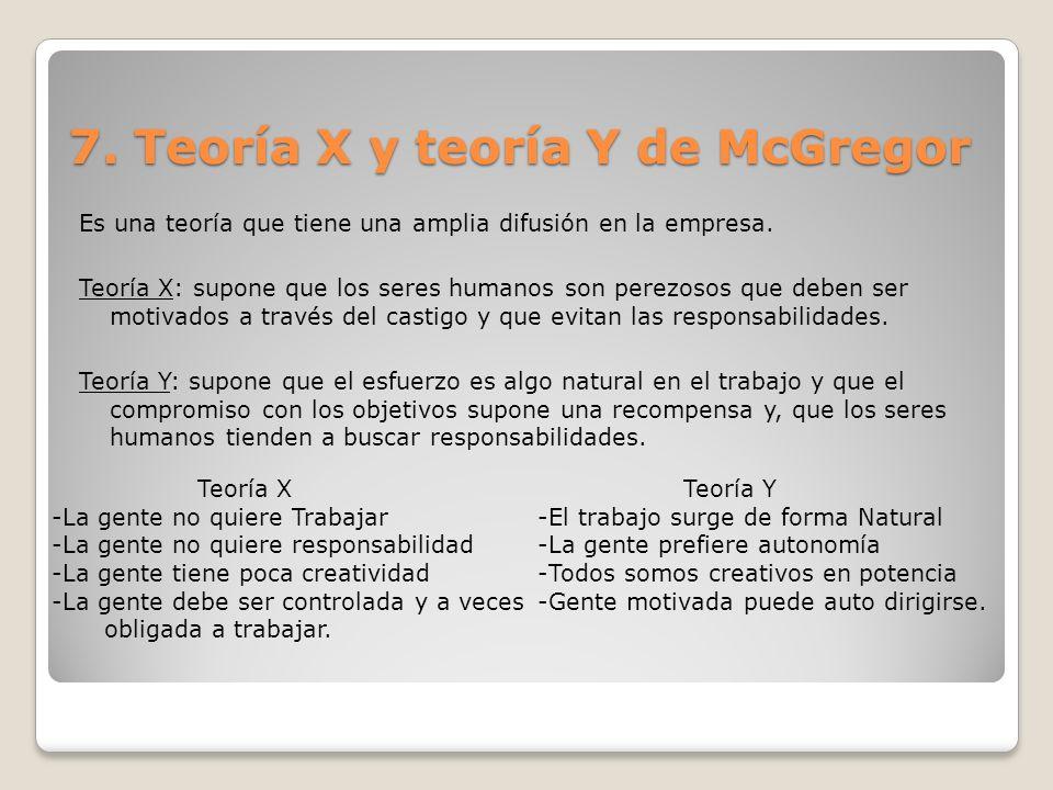 7. Teoría X y teoría Y de McGregor