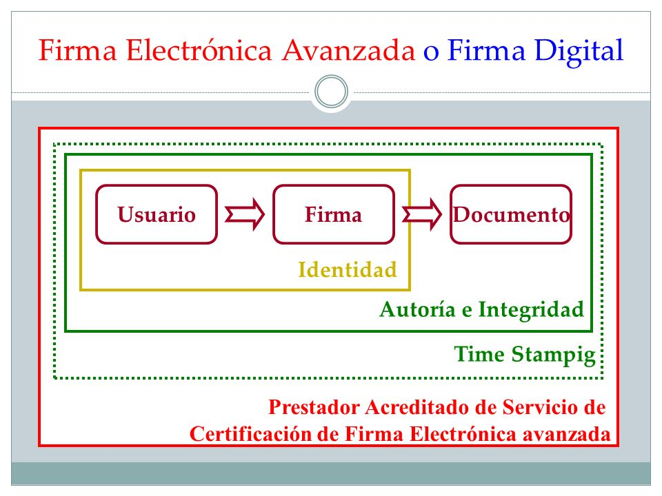 Firma Electrónica Avanzada o Firma Digital