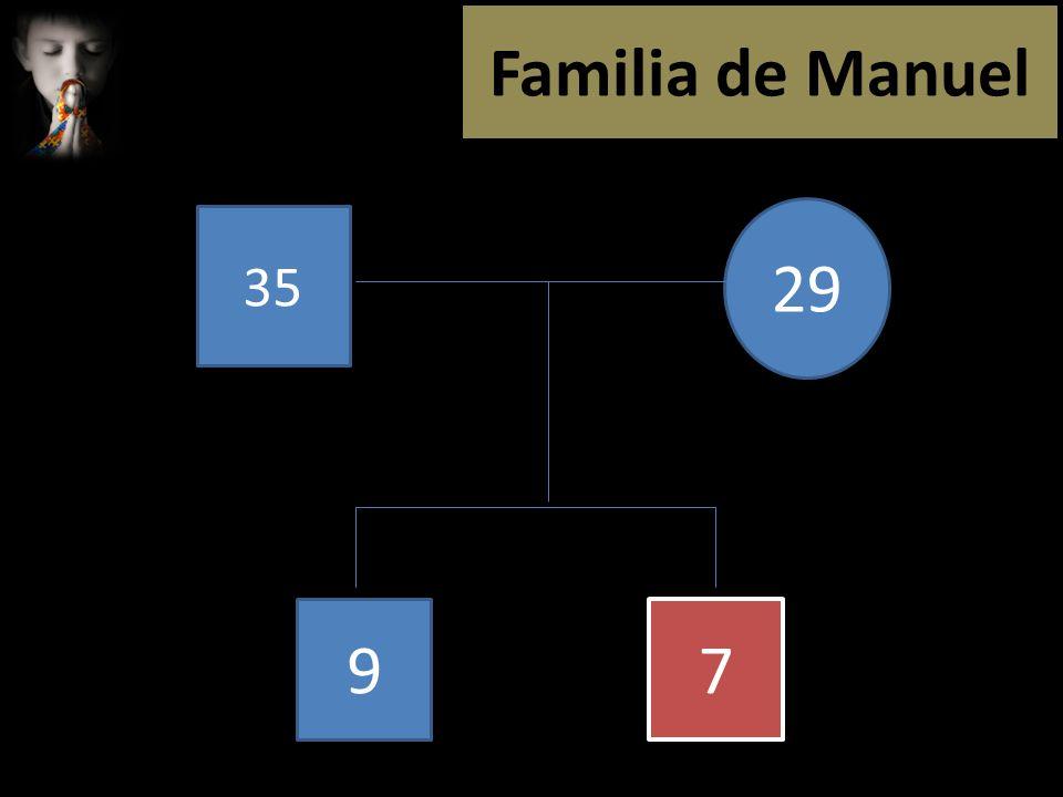 Familia de Manuel 29 35 9 7