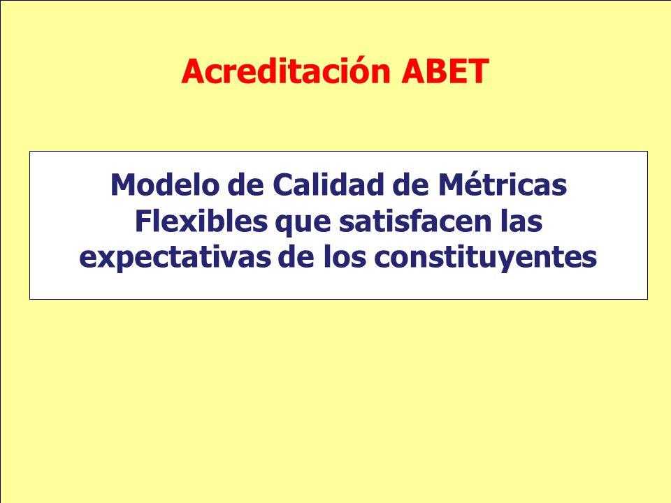 Acreditación ABETModelo de Calidad de Métricas Flexibles que satisfacen las expectativas de los constituyentes.
