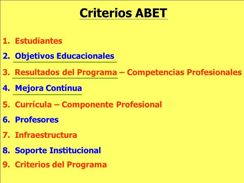 Criterios ABET 1. Estudiantes 2. Objetivos Educacionales