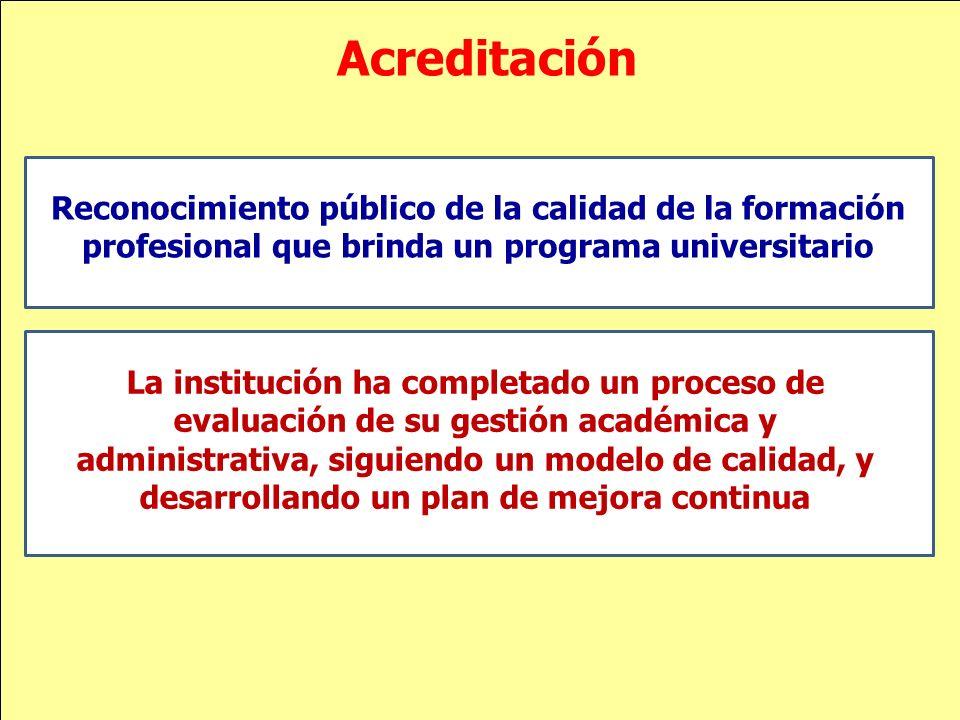 Acreditación Reconocimiento público de la calidad de la formación profesional que brinda un programa universitario.
