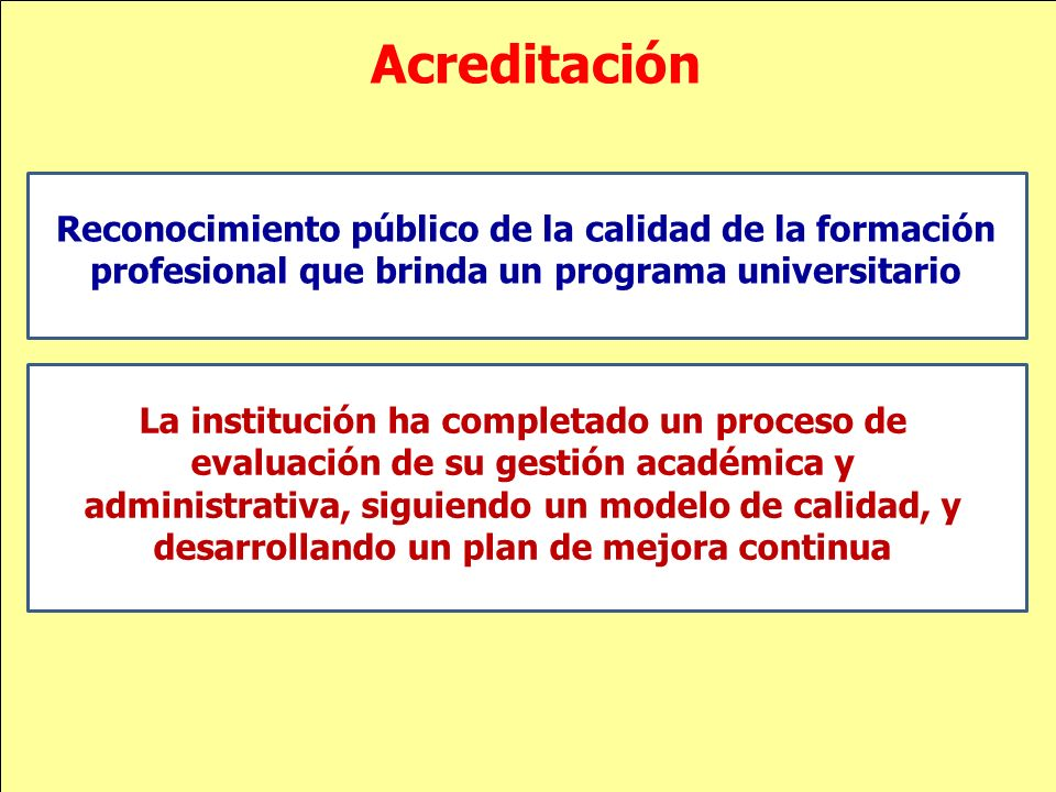 AcreditaciónReconocimiento público de la calidad de la formación profesional que brinda un programa universitario.