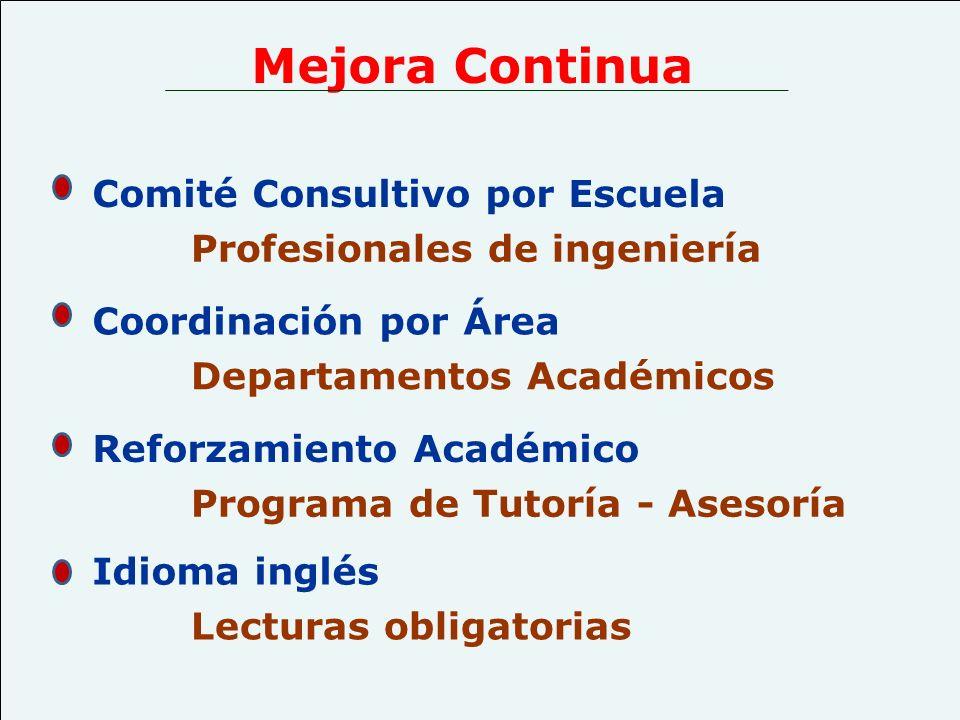 Mejora Continua Comité Consultivo por Escuela
