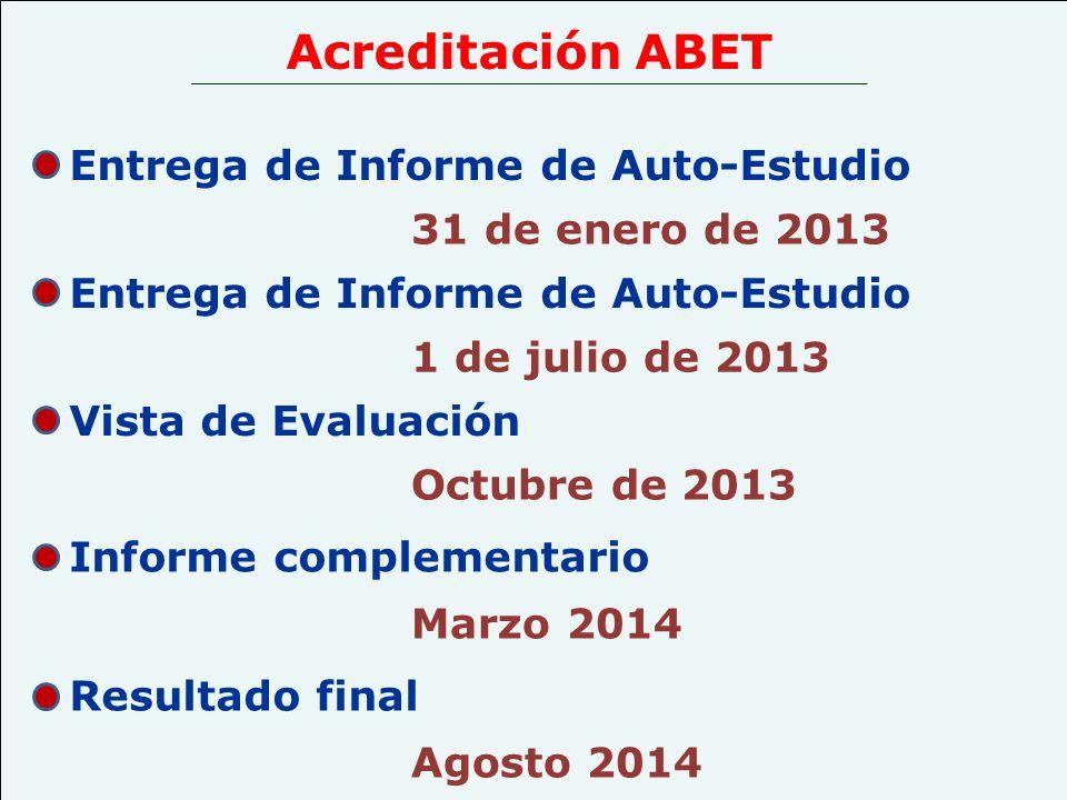 Acreditación ABET Entrega de Informe de Auto-Estudio