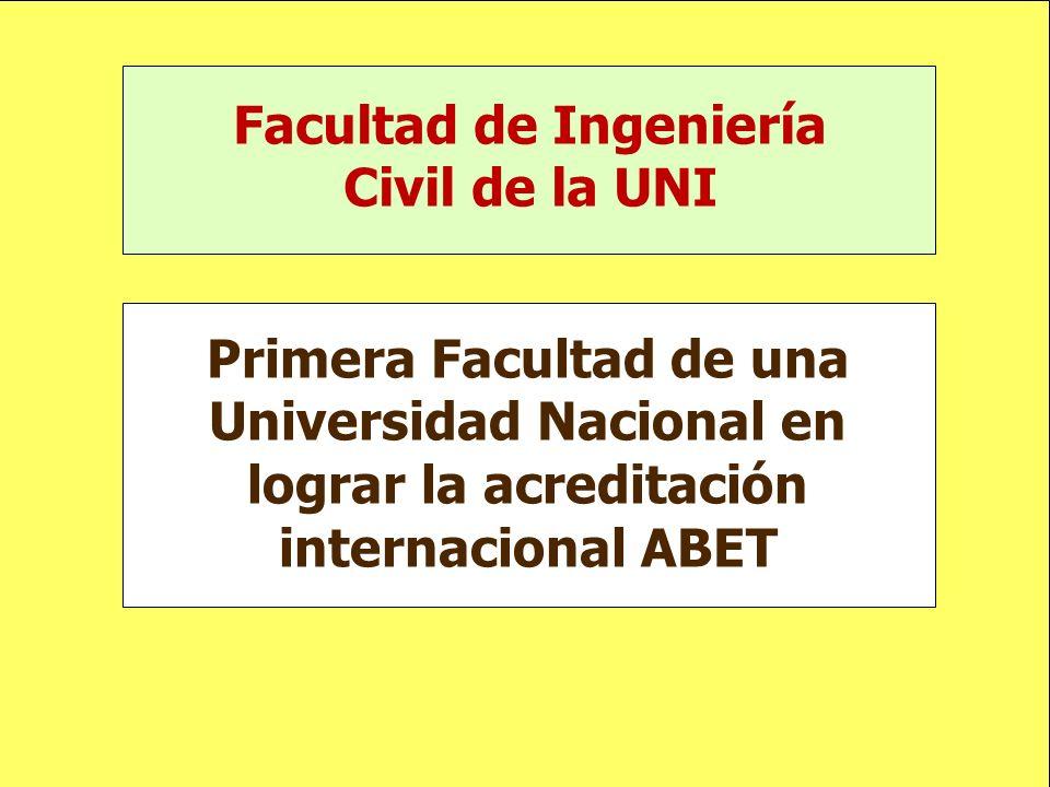 Facultad de Ingeniería Civil de la UNI