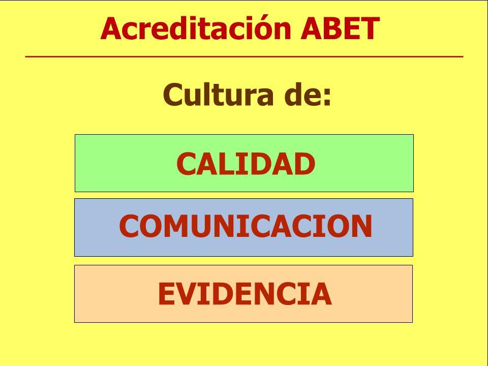 Acreditación ABET Cultura de: CALIDAD COMUNICACION EVIDENCIA