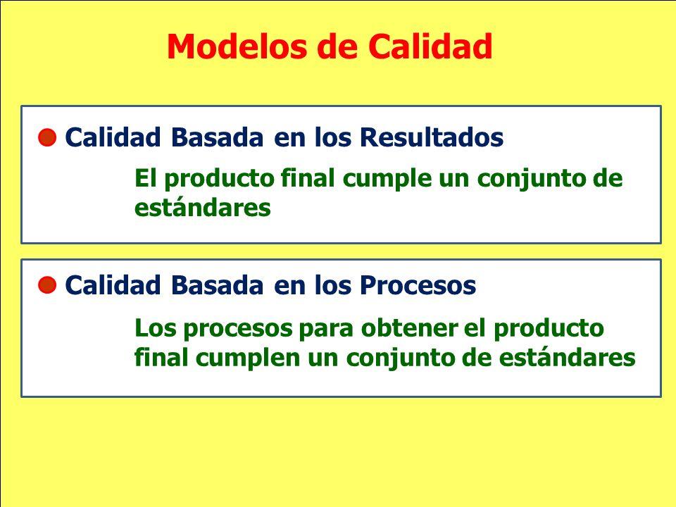 Modelos de Calidad Calidad Basada en los Resultados