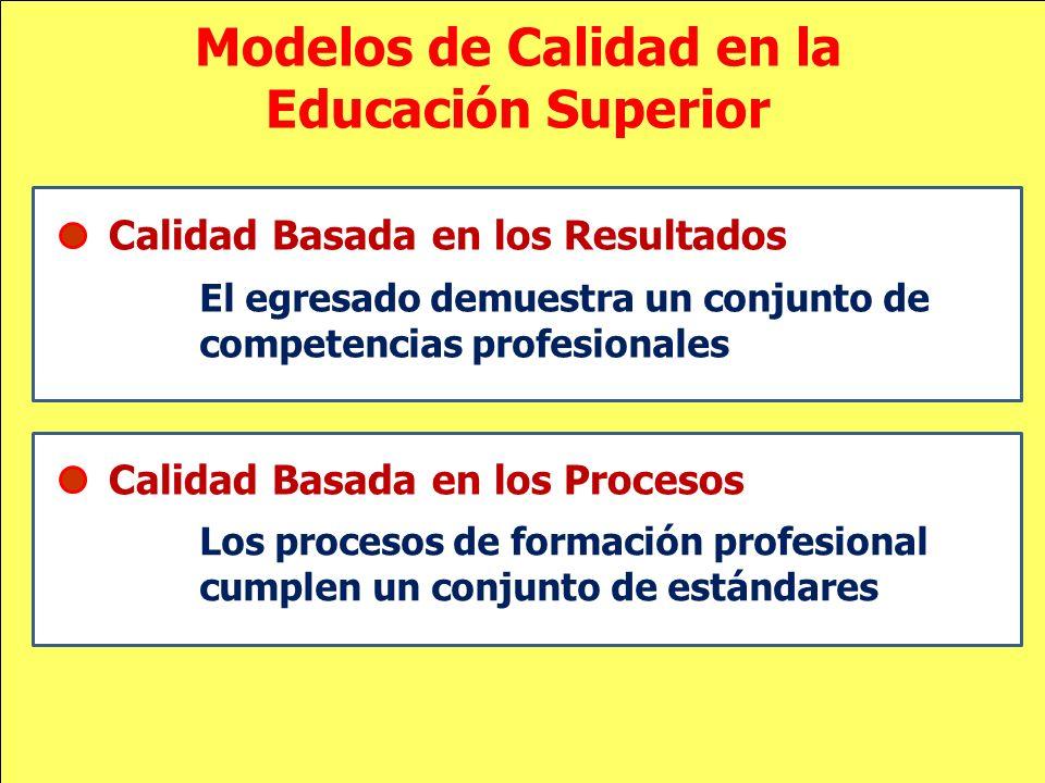 Modelos de Calidad en la Educación Superior