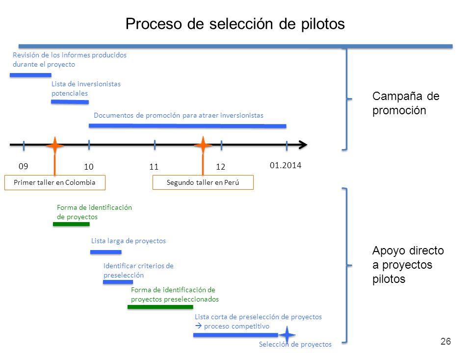 Proceso de selección de pilotos