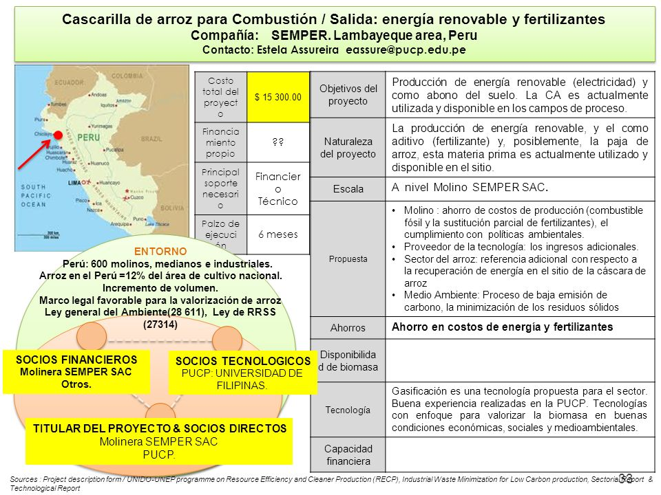 Cascarilla de arroz para Combustión / Salida: energía renovable y fertilizantes
