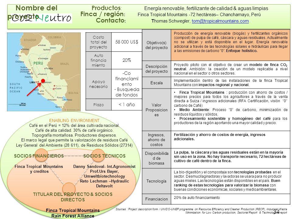 Nombre del proyecto Productos: Energía renovable, fertilizante de calidad & aguas limpias.