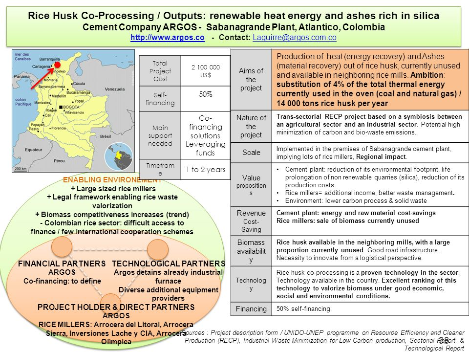 Rice Husk Co-Processing / Outputs: renewable heat energy and ashes rich in silica