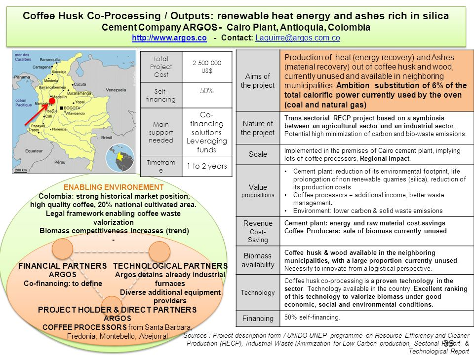 Coffee Husk Co-Processing / Outputs: renewable heat energy and ashes rich in silica