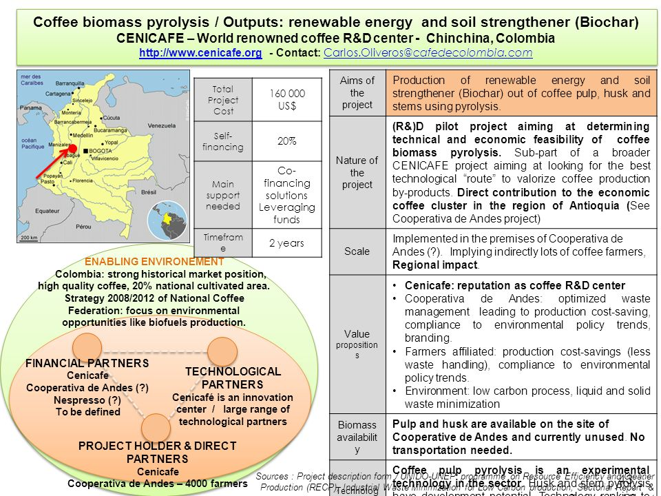 Coffee biomass pyrolysis / Outputs: renewable energy and soil strengthener (Biochar)
