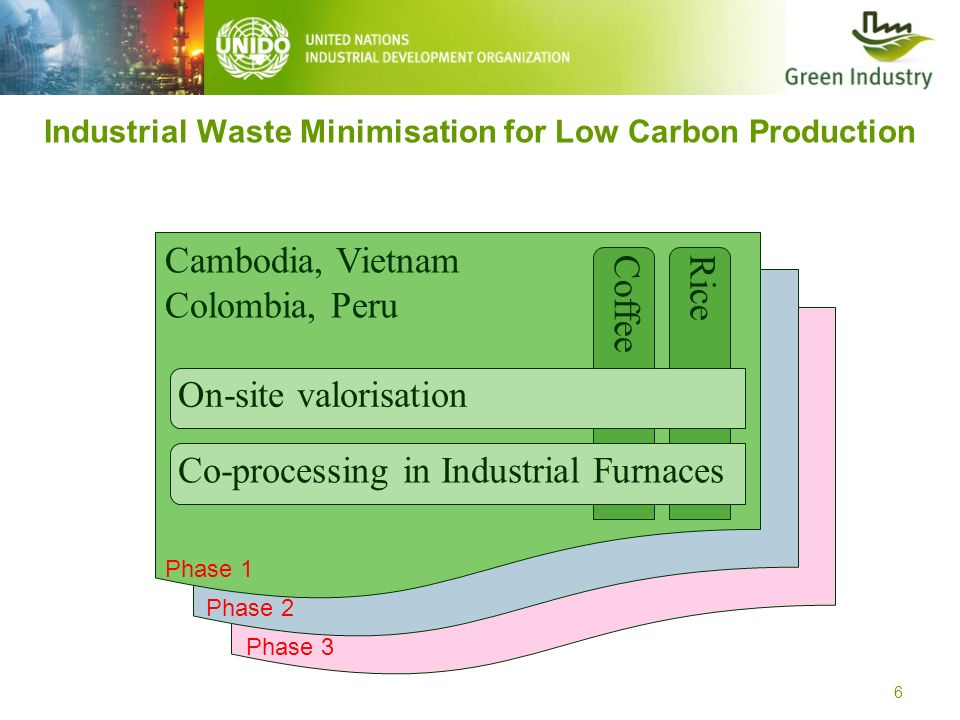 Industrial Waste Minimisation for Low Carbon Production