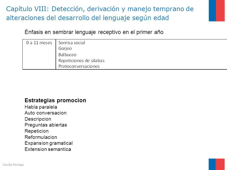 Capítulo VIII: Detección, derivación y manejo temprano de alteraciones del desarrollo del lenguaje según edad