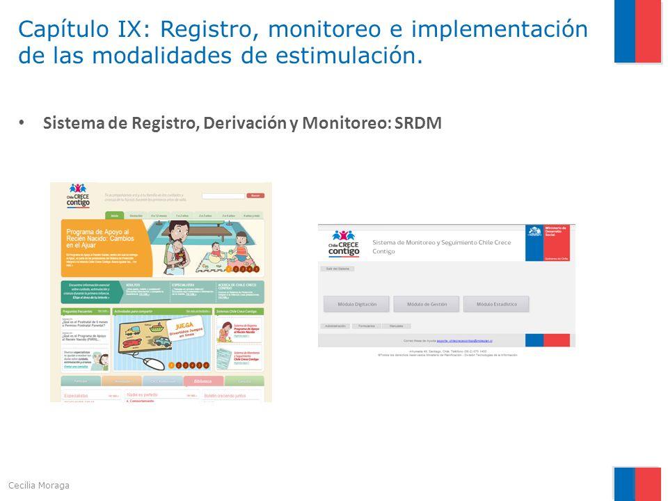 Capítulo IX: Registro, monitoreo e implementación de las modalidades de estimulación.