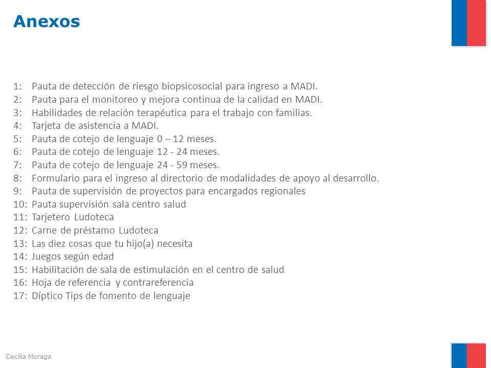 Anexos 1: Pauta de detección de riesgo biopsicosocial para ingreso a MADI. 2: Pauta para el monitoreo y mejora continua de la calidad en MADI.