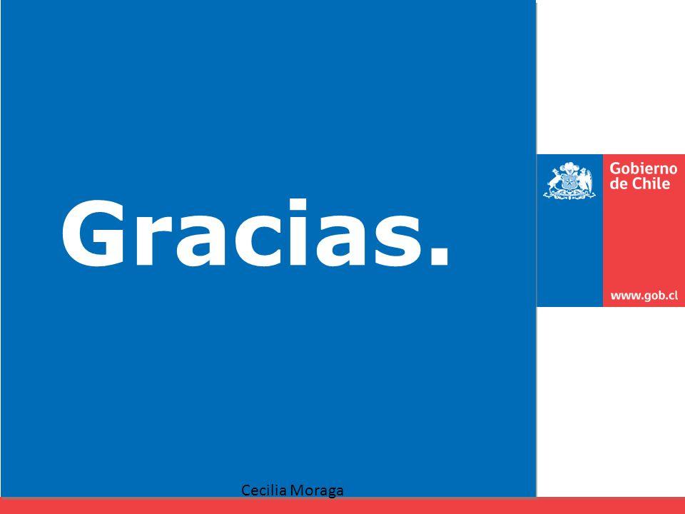 Gracias. Cecilia Moraga