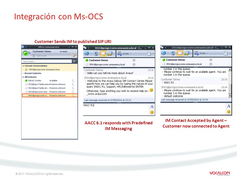 Integración con Ms-OCS
