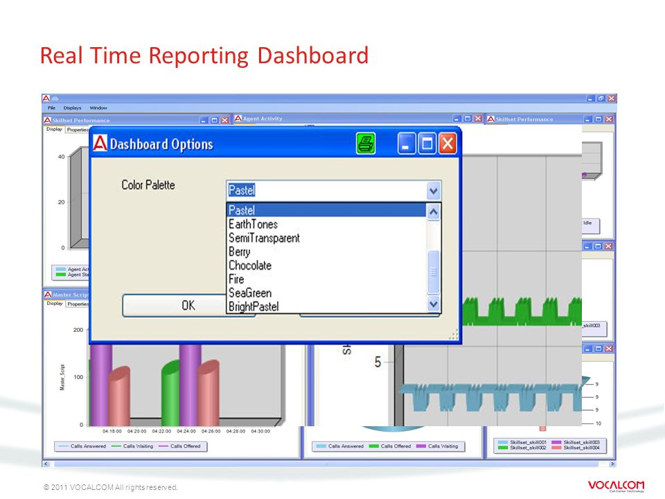 Real Time Reporting Dashboard